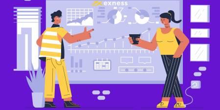 Forexتجارتی منصوبہ کیا ہے؟ - Exness میں Forexتجارتی منصوبے کو تیار کرنے کے لئے مرحلہ وار گائیڈ